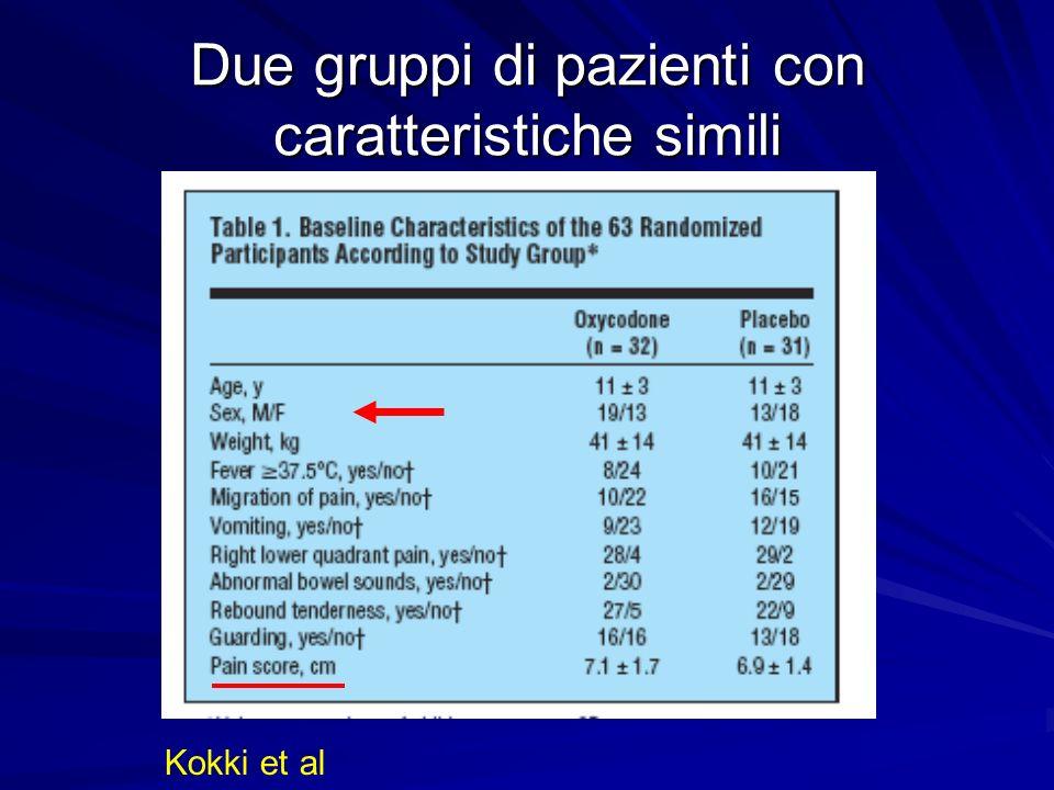 Due gruppi di pazienti con caratteristiche simili Kokki et al