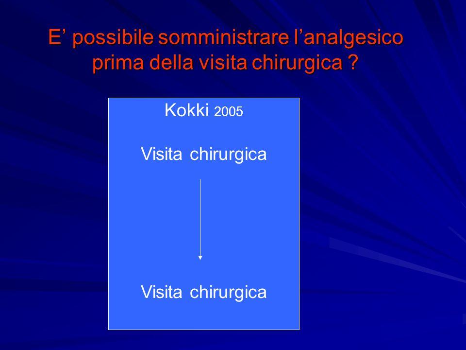 E possibile somministrare lanalgesico prima della visita chirurgica ? Kokki 2005 Visita chirurgica