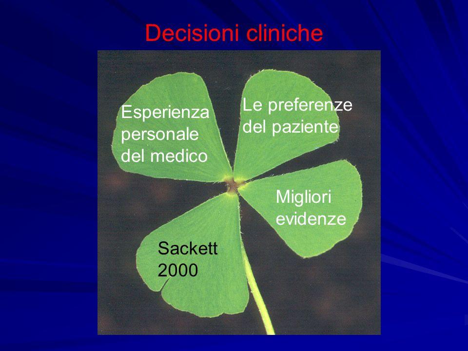 Esperienza personale del medico Le preferenze del paziente Migliori evidenze Sackett 2000 Decisioni cliniche