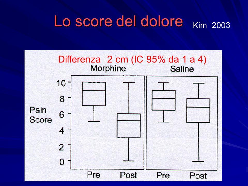 Lo score del dolore Differenza 2 cm (IC 95% da 1 a 4) Kim 2003