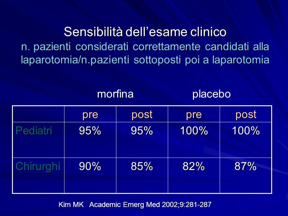 Sensibilità dellesame clinico n. pazienti considerati correttamente candidati alla laparotomia/n.pazienti sottoposti poi a laparotomia prepostprepost