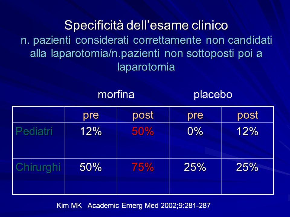 Specificità dellesame clinico n. pazienti considerati correttamente non candidati alla laparotomia/n.pazienti non sottoposti poi a laparotomia prepost