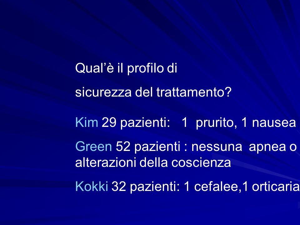 Qualè il profilo di sicurezza del trattamento? Kim 29 pazienti: 1 prurito, 1 nausea Green 52 pazienti : nessuna apnea o alterazioni della coscienza Ko