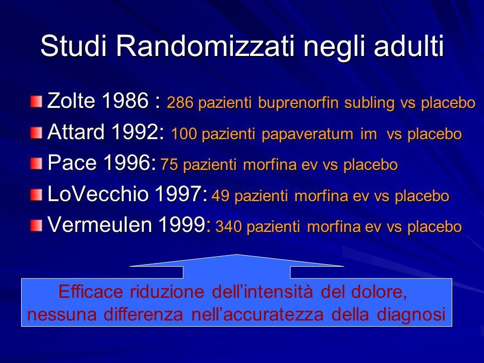 Studi Randomizzati negli adulti Zolte 1986 : 286 pazienti buprenorfin subling vs placebo Attard 1992: 100 pazienti papaveratum im vs placebo Pace 1996