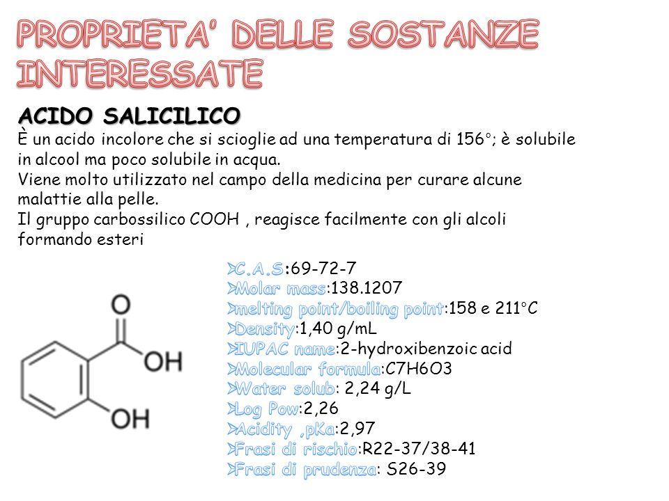 ACIDO SALICILICO È un acido incolore che si scioglie ad una temperatura di 156°; è solubile in alcool ma poco solubile in acqua. Viene molto utilizzat