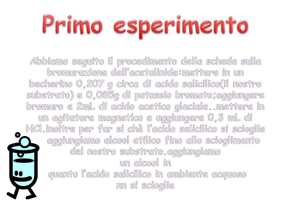 Becher nellagitatore magnetico 0,207 g di acido salicilico 0,085 g di potassio bromato Bromuro di potassio.
