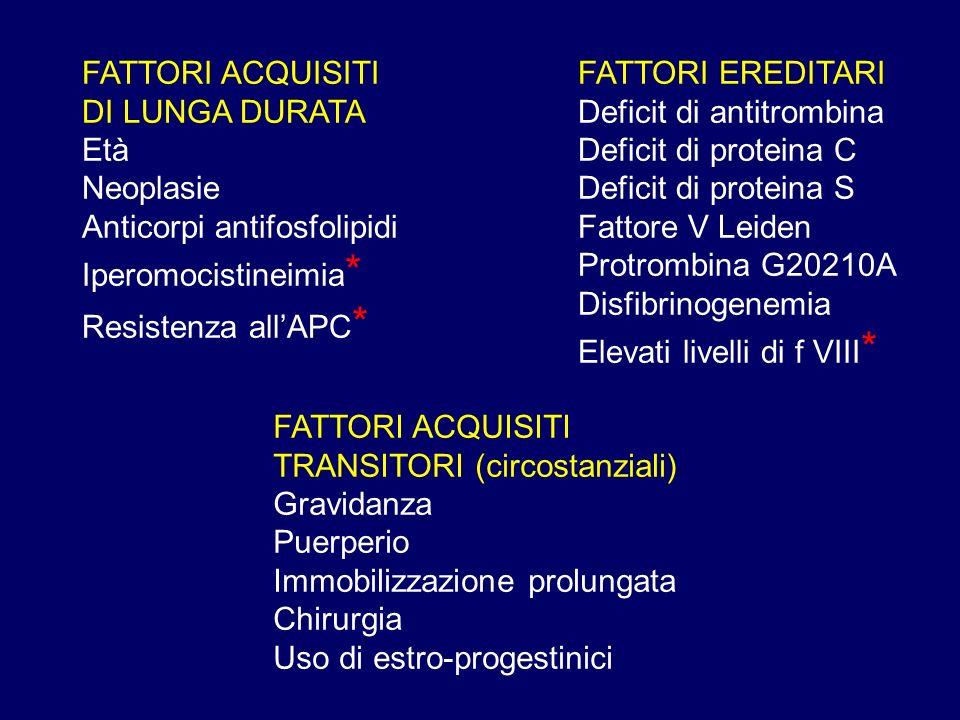 FATTORI EREDITARI Deficit di antitrombina Deficit di proteina C Deficit di proteina S Fattore V Leiden Protrombina G20210A Disfibrinogenemia Elevati livelli di f VIII *