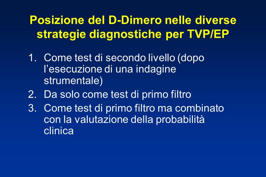 Posizione del D-Dimero nelle diverse strategie diagnostiche per TVP/EP 1.Come test di secondo livello (dopo lesecuzione di una indagine strumentale) 2