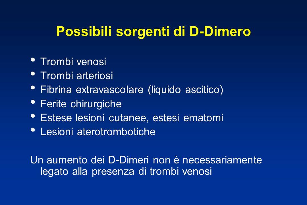 Possibili sorgenti di D-Dimero Trombi venosi Trombi arteriosi Fibrina extravascolare (liquido ascitico) Ferite chirurgiche Estese lesioni cutanee, est