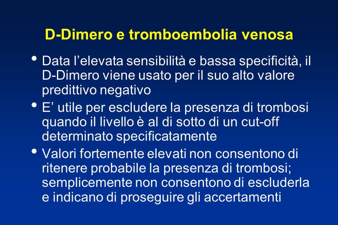 D-Dimero e tromboembolia venosa Scelta del cut-off Ottimale se calcolato in uno studio pilota (curva ROC) Buono se derivato dalla letteratura Evitare luso del range di normalità