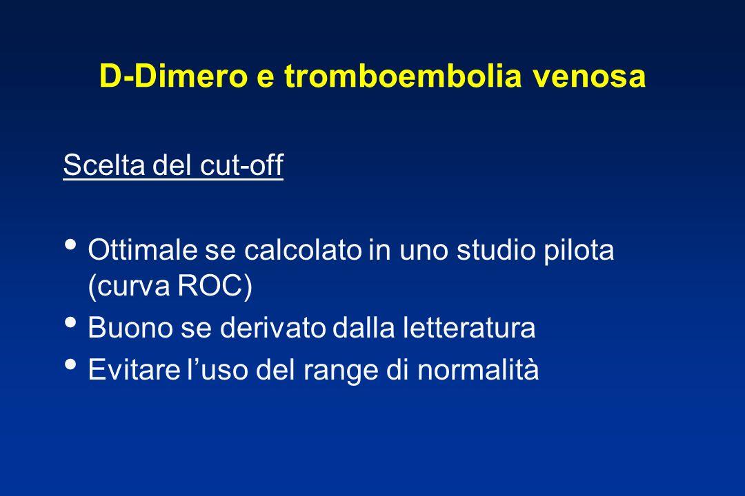 D-Dimero e tromboembolia venosa Scelta del cut-off Ottimale se calcolato in uno studio pilota (curva ROC) Buono se derivato dalla letteratura Evitare