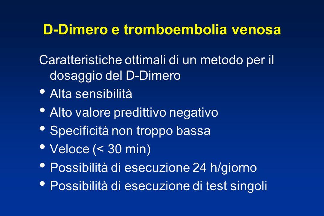 D-Dimero e tromboembolia venosa Caratteristiche ottimali di un metodo per il dosaggio del D-Dimero Alta sensibilità Alto valore predittivo negativo Sp