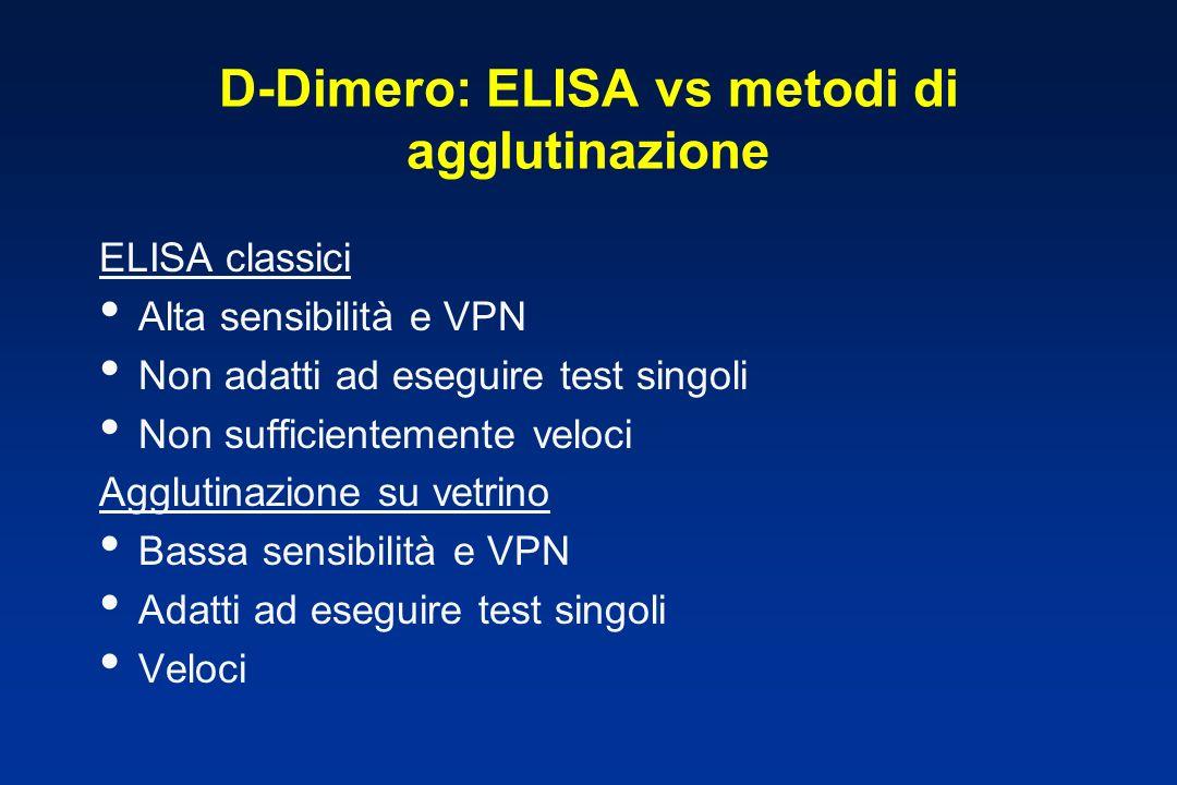 D-Dimero: ELISA vs metodi di agglutinazione ELISA classici Alta sensibilità e VPN Non adatti ad eseguire test singoli Non sufficientemente veloci Aggl