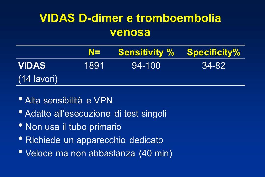 D-Dimero e tromboembolia venosa: Metodi recentemente proposti Metodi che si basano su un sistema fotometrico o turbidimetrico Rapidi (5-10 min) Usano tubo primario Automatizzabili, non richiedono un apparecchio dedicato Hanno sufficiente sensibilità e VPN?