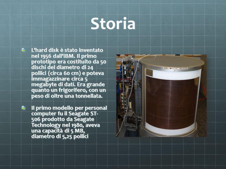 Storia L'hard disk è stato inventato nel 1956 dall'IBM. Il primo prototipo era costituito da 50 dischi del diametro di 24 pollici (circa 60 cm) e pote