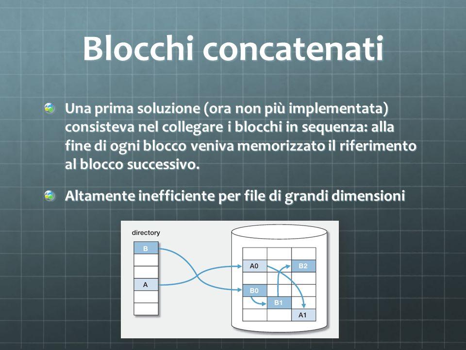 Blocchi concatenati Una prima soluzione (ora non più implementata) consisteva nel collegare i blocchi in sequenza: alla fine di ogni blocco veniva mem