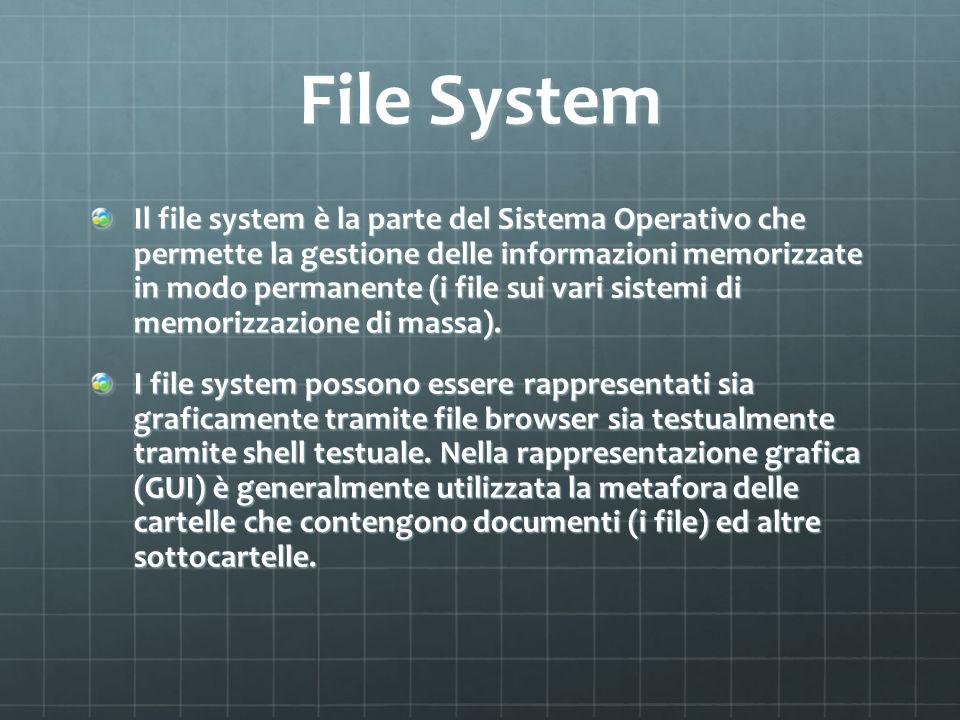 File System Il file system è la parte del Sistema Operativo che permette la gestione delle informazioni memorizzate in modo permanente (i file sui var