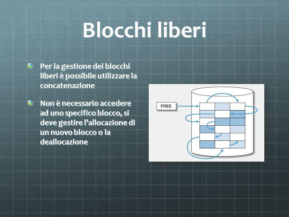 Blocchi liberi Per la gestione dei blocchi liberi è possibile utilizzare la concatenazione Non è necessario accedere ad uno specifico blocco, si deve