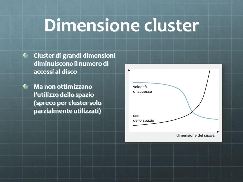 Dimensione cluster Cluster di grandi dimensioni diminuiscono il numero di accessi al disco Ma non ottimizzano lutilizzo dello spazio (spreco per clust
