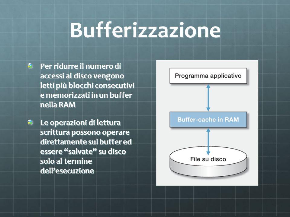Bufferizzazione Per ridurre il numero di accessi al disco vengono letti più blocchi consecutivi e memorizzati in un buffer nella RAM Le operazioni di