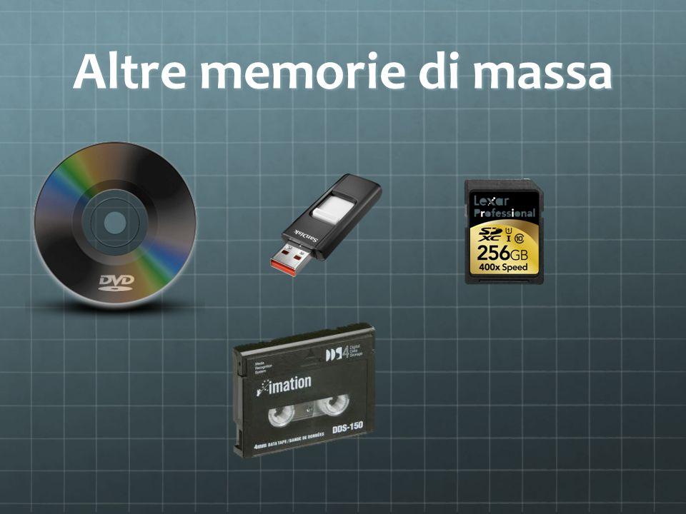 Altre memorie di massa