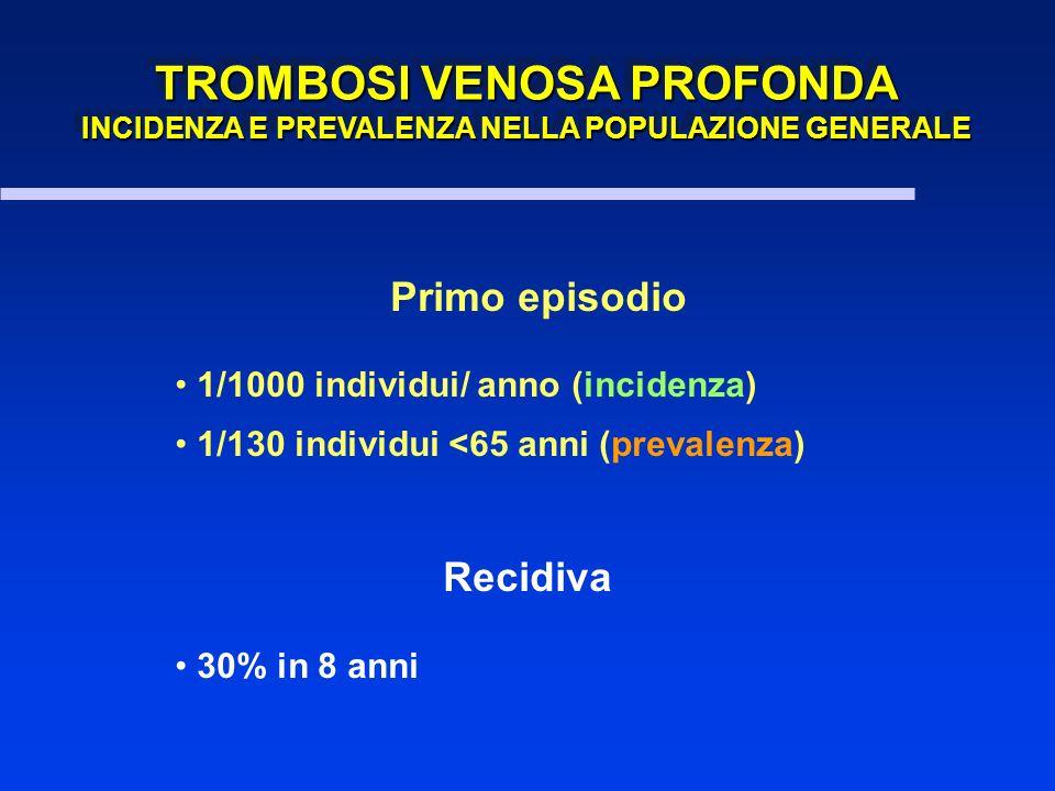 TROMBOSI VENOSA PROFONDA INCIDENZA E PREVALENZA NELLA POPULAZIONE GENERALE TROMBOSI VENOSA PROFONDA INCIDENZA E PREVALENZA NELLA POPULAZIONE GENERALE