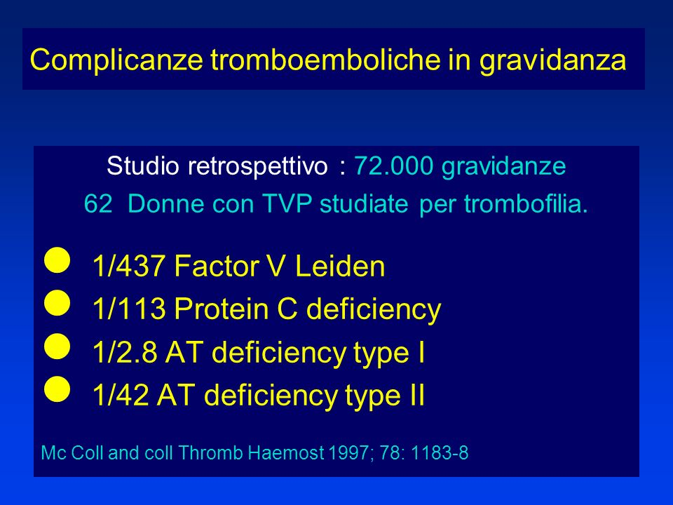 Studio retrospettivo : 72.000 gravidanze 62 Donne con TVP studiate per trombofilia. 1/437 Factor V Leiden 1/113 Protein C deficiency 1/2.8 AT deficien
