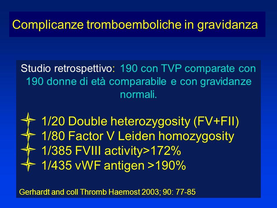 Studio retrospettivo: 190 con TVP comparate con 190 donne di età comparabile e con gravidanze normali. 1/20 Double heterozygosity (FV+FII) 1/80 Factor