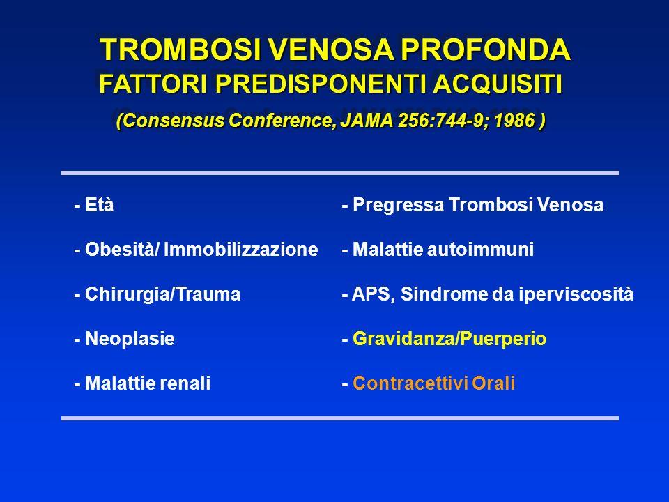 TROMBOSI VENOSA PROFONDA FATTORI PREDISPONENTI ACQUISITI (Consensus Conference, JAMA 256:744-9; 1986 ) TROMBOSI VENOSA PROFONDA FATTORI PREDISPONENTI