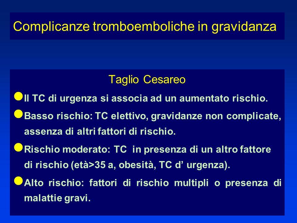 Taglio Cesareo l Il TC di urgenza si associa ad un aumentato rischio. l Basso rischio: TC elettivo, gravidanze non complicate, assenza di altri fattor