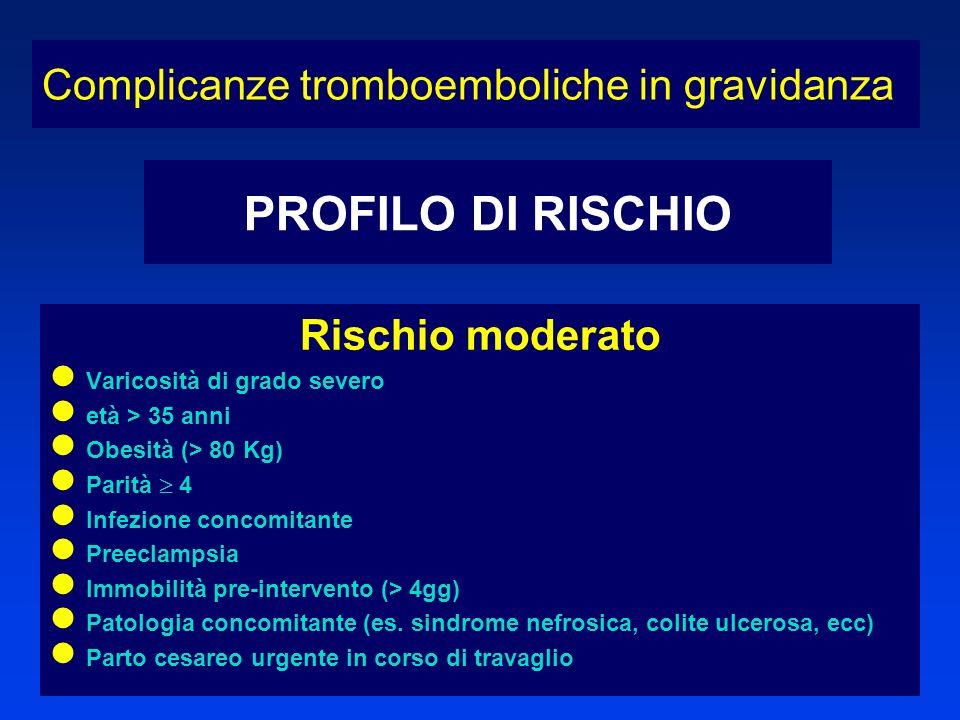 PROFILO DI RISCHIO Rischio moderato l Varicosità di grado severo l età > 35 anni l Obesità (> 80 Kg) l Parità 4 l Infezione concomitante l Preeclampsi