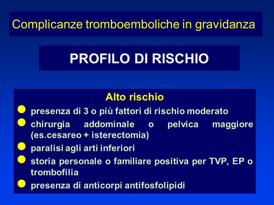 PROFILO DI RISCHIO Alto rischio presenza di 3 o più fattori di rischio moderato chirurgia addominale o pelvica maggiore (es.cesareo + isterectomia) pa