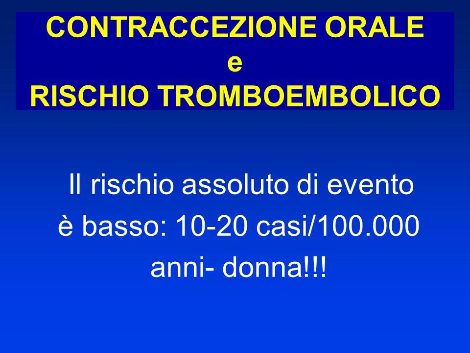 CONTRACCEZIONE ORALE e RISCHIO TROMBOEMBOLICO Il rischio assoluto di evento è basso: 10-20 casi/100.000 anni- donna!!!