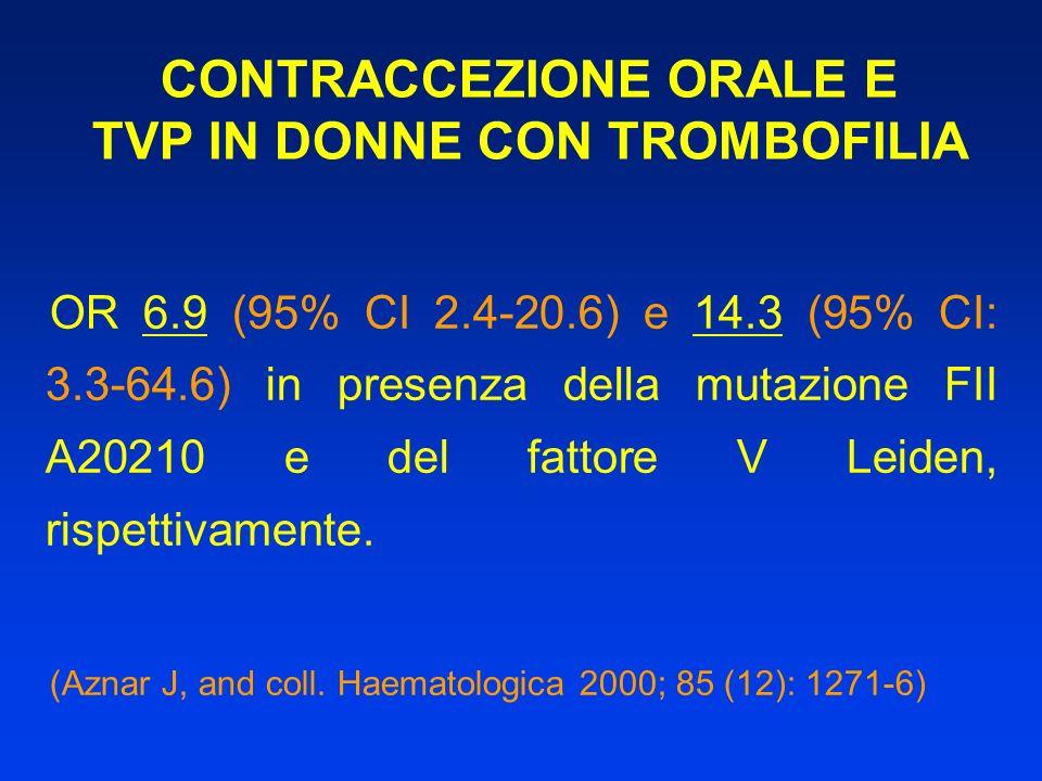 CONTRACCEZIONE ORALE E TVP IN DONNE CON TROMBOFILIA OR 6.9 (95% CI 2.4-20.6) e 14.3 (95% CI: 3.3-64.6) in presenza della mutazione FII A20210 e del fa