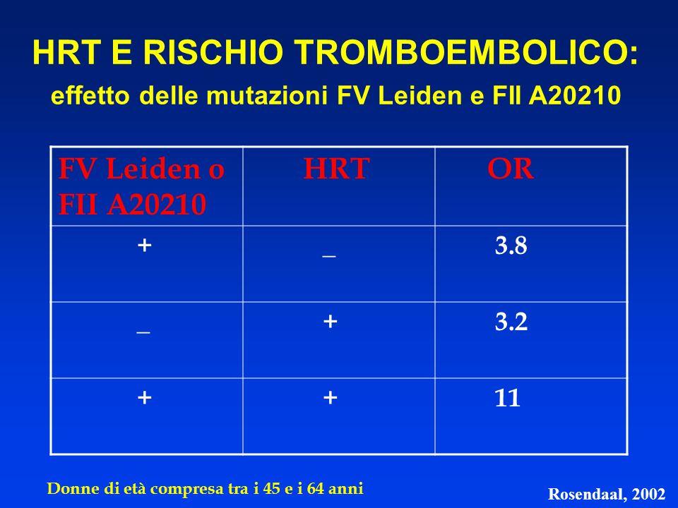 FV Leiden o FII A20210 HRT OR + _ 3.8 _ + 3.2 + + 11 Rosendaal, 2002 HRT E RISCHIO TROMBOEMBOLICO: effetto delle mutazioni FV Leiden e FII A20210 Donn