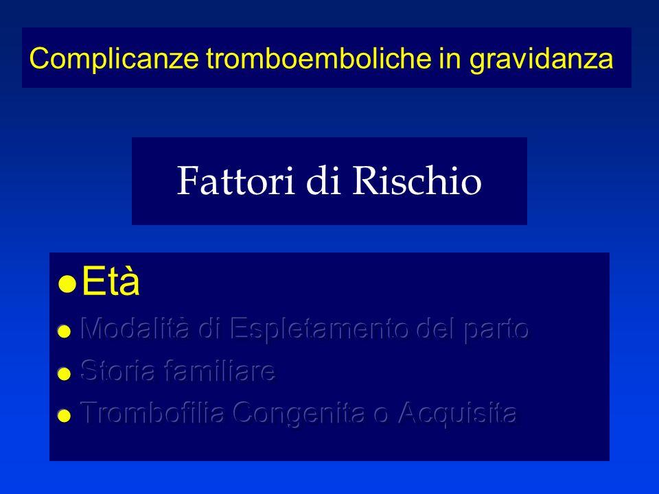 Fattori di Rischio Complicanze tromboemboliche in gravidanza