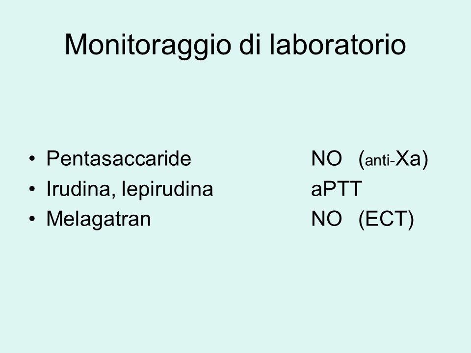 Monitoraggio di laboratorio PentasaccarideNO ( anti- Xa) Irudina, lepirudinaaPTT MelagatranNO (ECT)