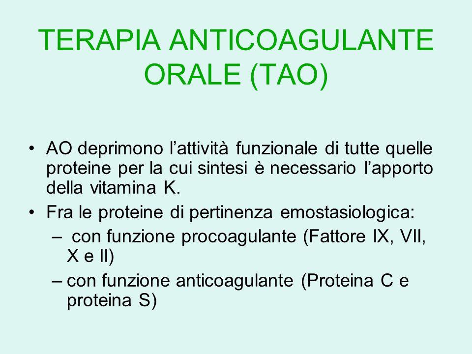TERAPIA ANTICOAGULANTE ORALE (TAO) AO deprimono lattività funzionale di tutte quelle proteine per la cui sintesi è necessario lapporto della vitamina K.