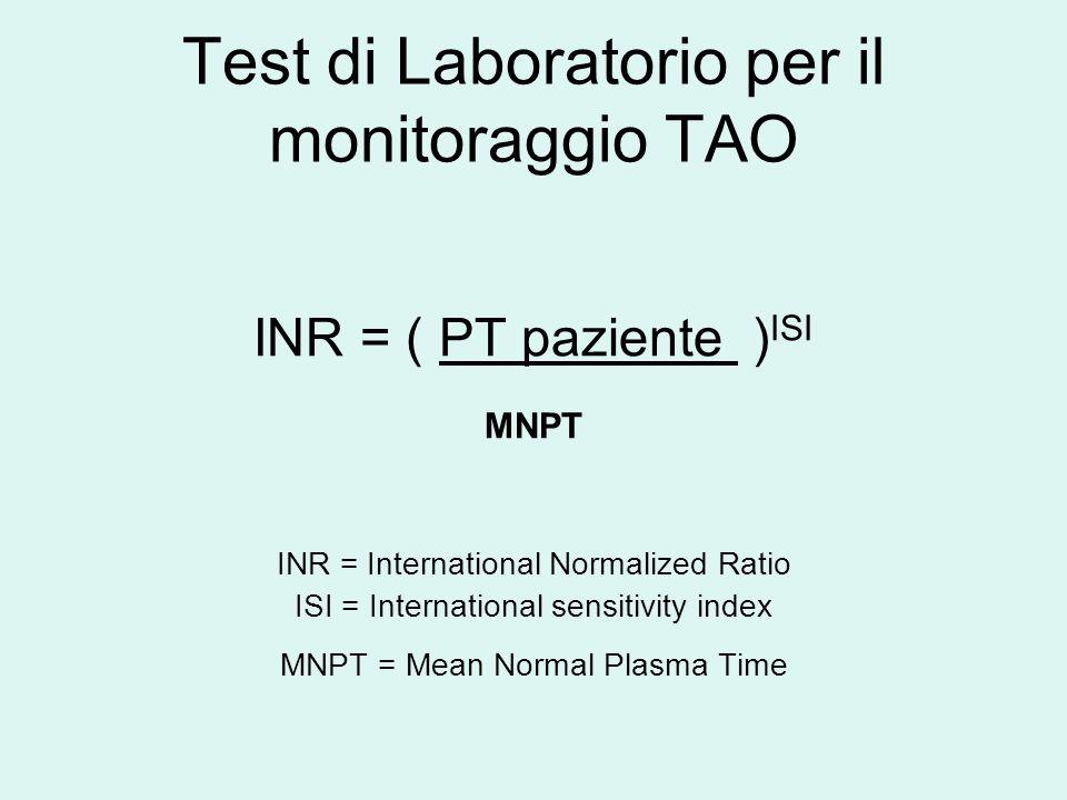 TEST CROMOGENICI (anti Xa, anti IIa) Valutazione della concentrazione eparinica attraverso la capacità di inibire il fattore Xa (o la trombina)