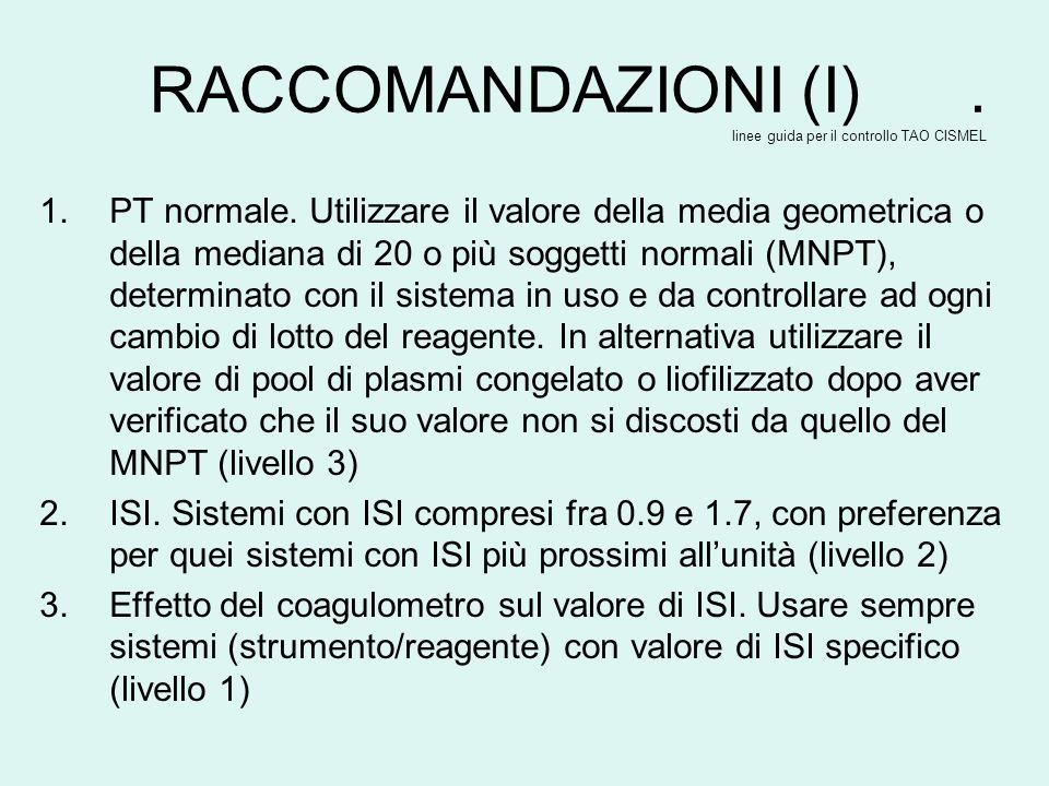 RACCOMANDAZIONI (I). linee guida per il controllo TAO CISMEL 1.PT normale.