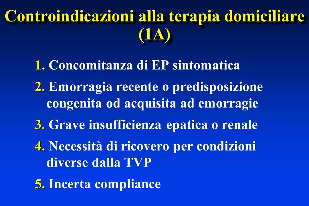 Controindicazioni alla terapia domiciliare (1A) 1. 1. Concomitanza di EP sintomatica 2. 2. Emorragia recente o predisposizione congenita od acquisita