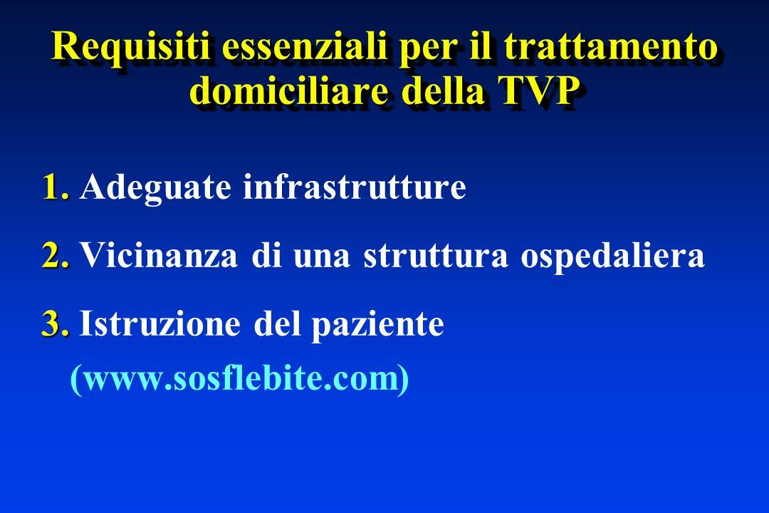 Requisiti essenziali per il trattamento domiciliare della TVP 1. 1. Adeguate infrastrutture 2. 2. Vicinanza di una struttura ospedaliera 3. 3. Istruzi