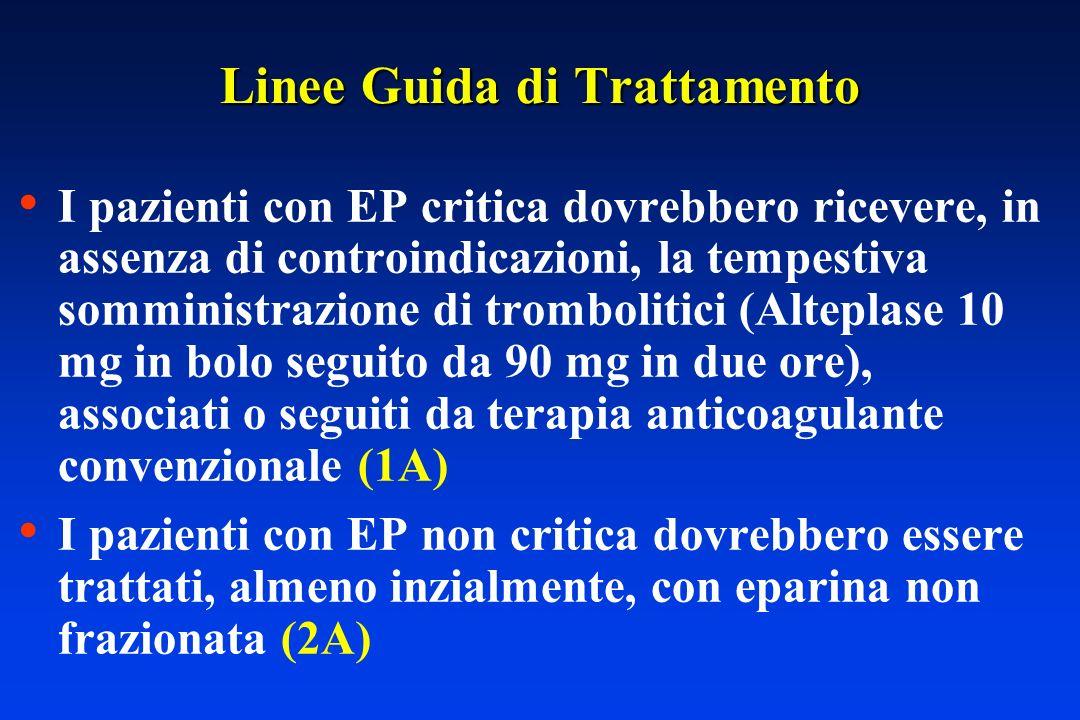 Linee Guida di Trattamento I pazienti con EP critica dovrebbero ricevere, in assenza di controindicazioni, la tempestiva somministrazione di trombolit