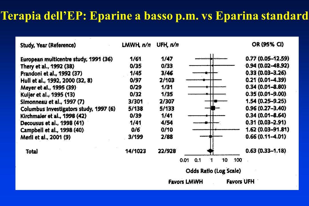 Terapia dellEP: Eparine a basso p.m. vs Eparina standard