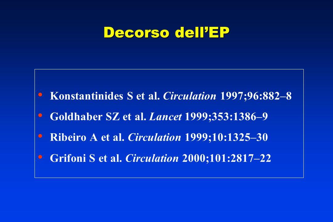 Decorso dellEP Konstantinides S et al. Circulation 1997;96:882–8 Goldhaber SZ et al. Lancet 1999;353:1386–9 Ribeiro A et al. Circulation 1999;10:1325–