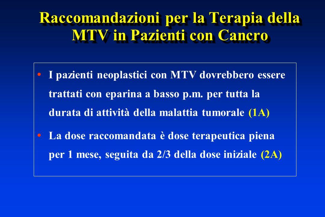 Raccomandazioni per la Terapia della MTV in Pazienti con Cancro I pazienti neoplastici con MTV dovrebbero essere trattati con eparina a basso p.m. per