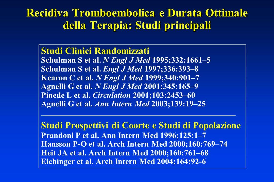 Recidiva Tromboembolica e Durata Ottimale della Terapia: Studi principali Studi Clinici Randomizzati Schulman S et al. N Engl J Med 1995;332:1661–5 Sc
