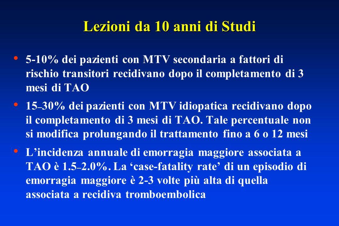 Lezioni da 10 anni di Studi 5-10% dei pazienti con MTV secondaria a fattori di rischio transitori recidivano dopo il completamento di 3 mesi di TAO 15