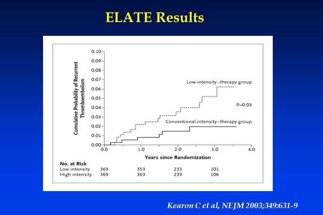 ELATE Results Kearon C et al, NEJM 2003;349:631-9