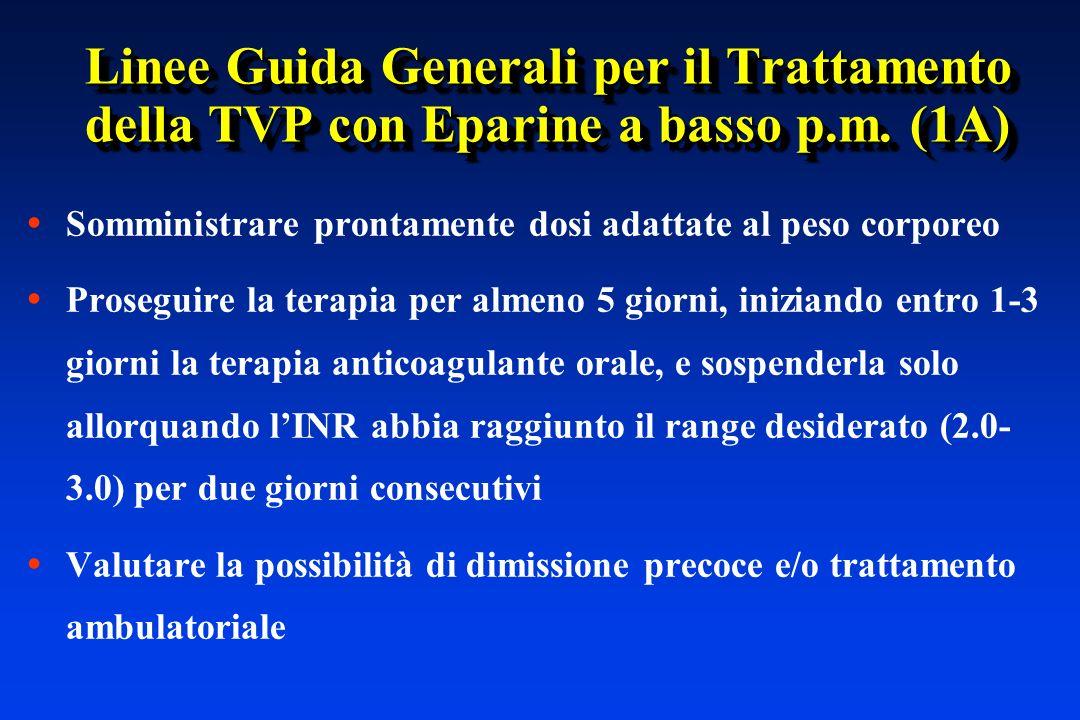 Linee Guida Generali per il Trattamento della TVP con Eparine a basso p.m. (1A) Somministrare prontamente dosi adattate al peso corporeo Proseguire la